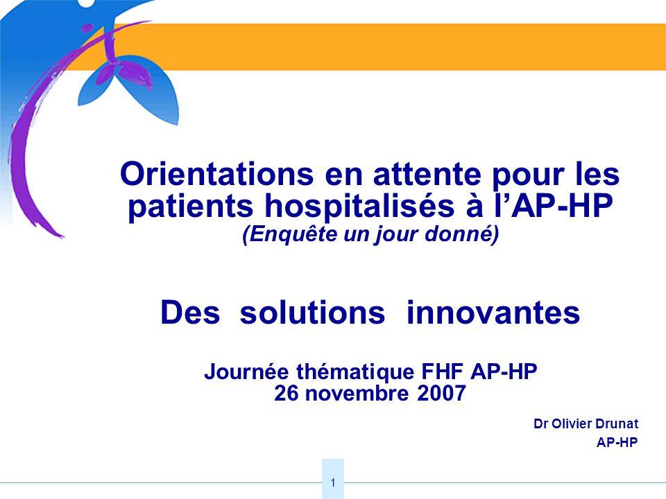 Orientations en attente pour les patients hospitalisés à l'AP-HP (Enquête un jour donné) Des solutions innovantes Journée thématique FHF AP-HP 26 novembre 2007