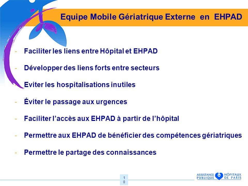 Equipe Mobile Gériatrique Externe en EHPAD