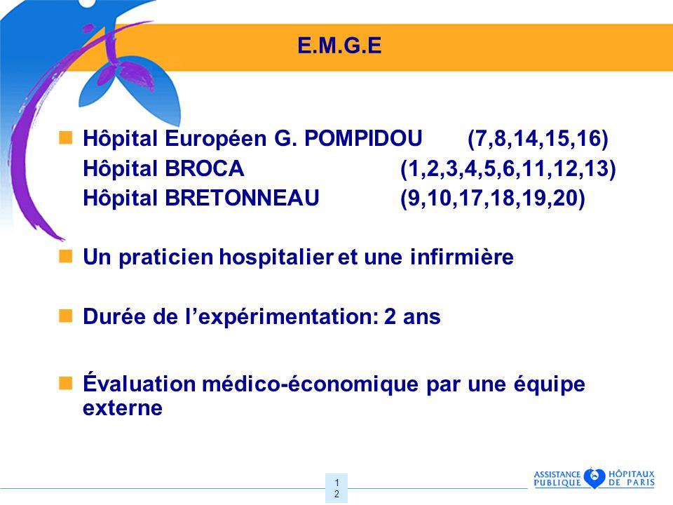 E.M.G.E Hôpital Européen G. POMPIDOU (7,8,14,15,16) Hôpital BROCA (1,2,3,4,5,6,11,12,13) Hôpital BRETONNEAU (9,10,17,18,19,20)