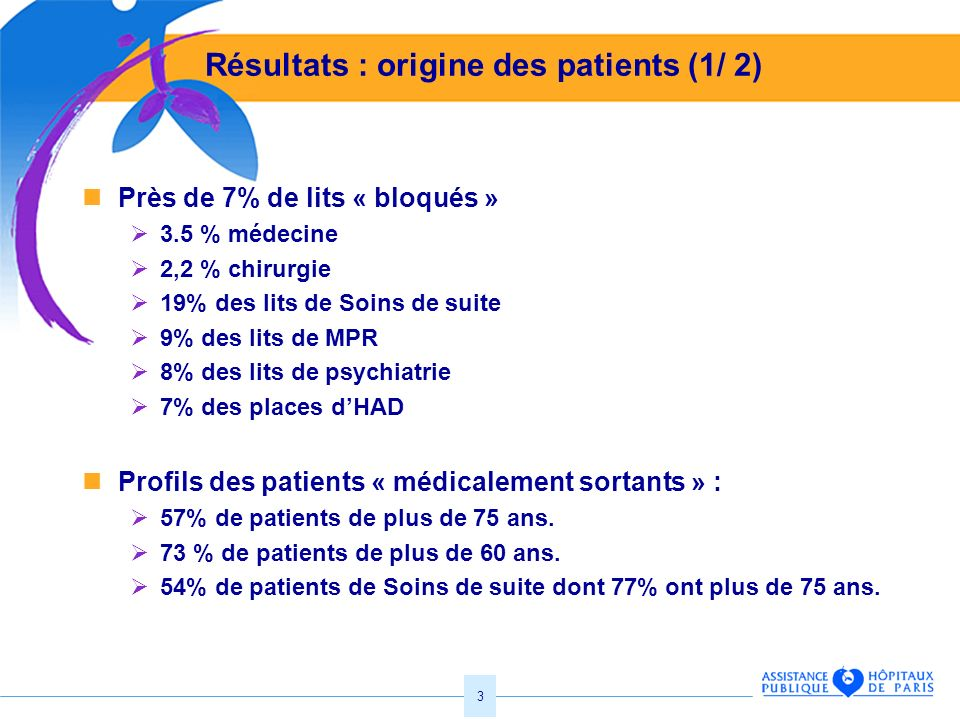 Résultats : origine des patients (1/ 2)