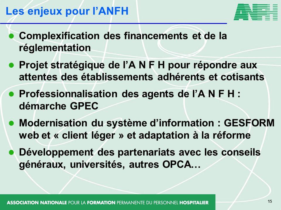 Les enjeux pour l'ANFH Complexification des financements et de la réglementation.
