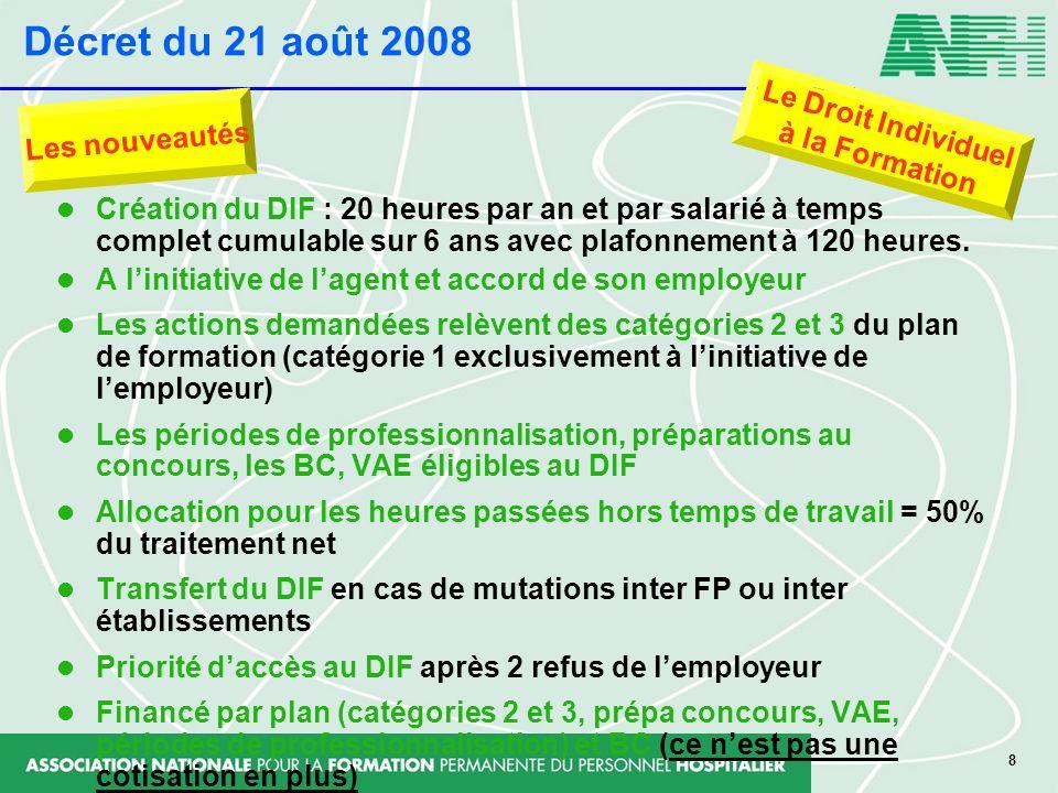 Décret du 21 août 2008 Les nouveautés Le Droit Individuel