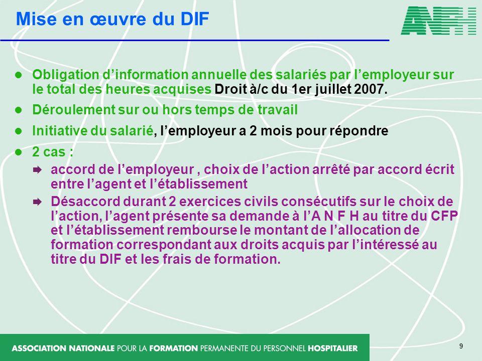 Mise en œuvre du DIF Obligation d'information annuelle des salariés par l'employeur sur le total des heures acquises Droit à/c du 1er juillet 2007.