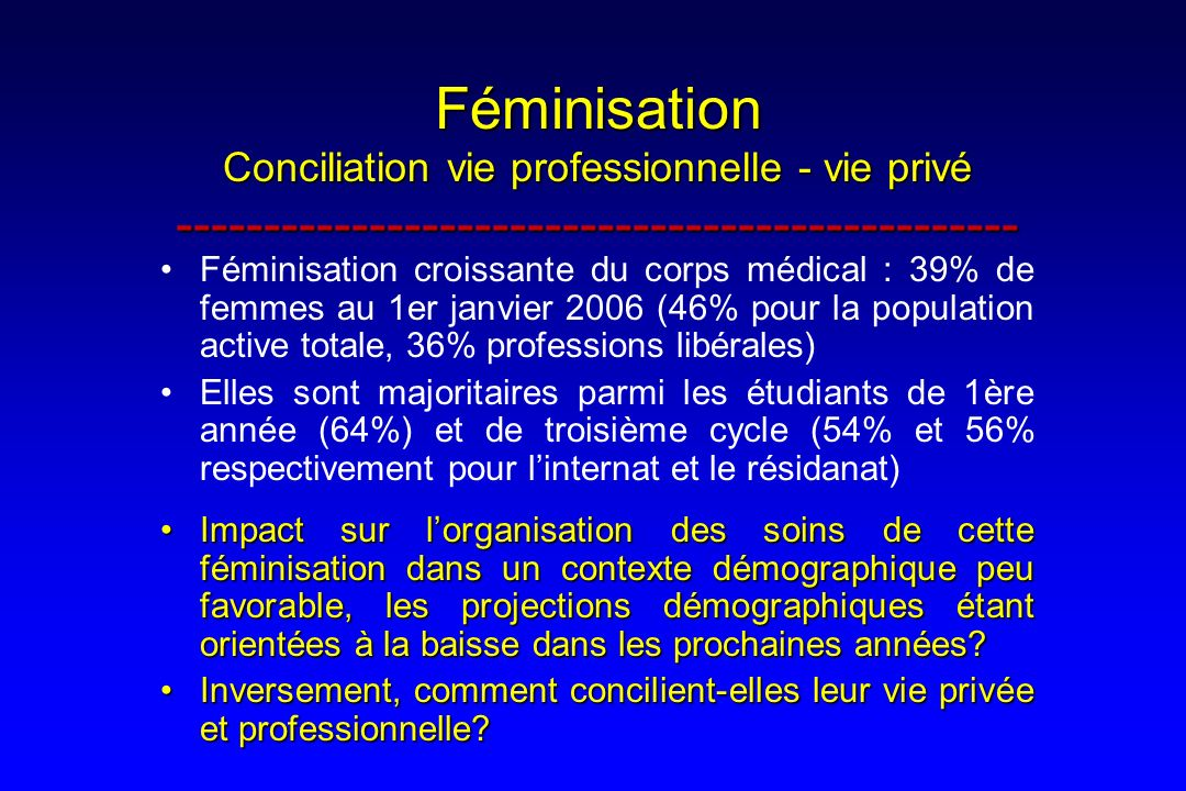 Féminisation Conciliation vie professionnelle - vie privé ------------------------------------------------