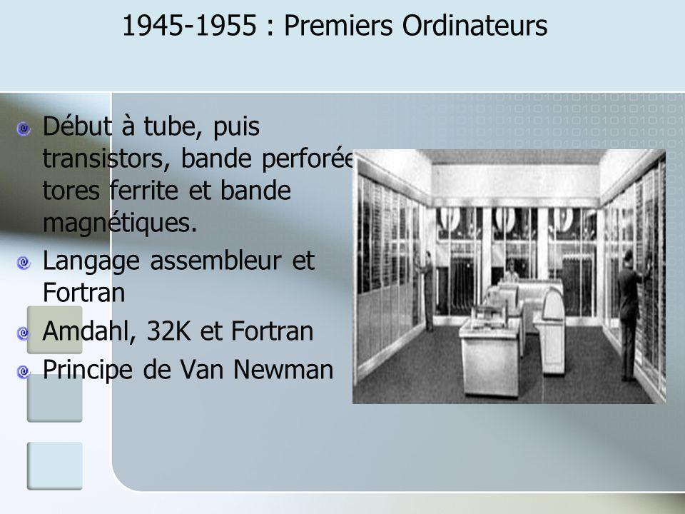 1945-1955 : Premiers Ordinateurs