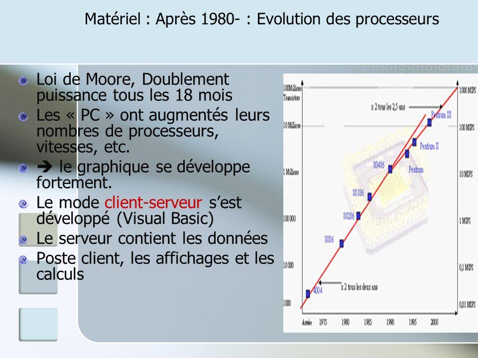 Matériel : Après 1980- : Evolution des processeurs