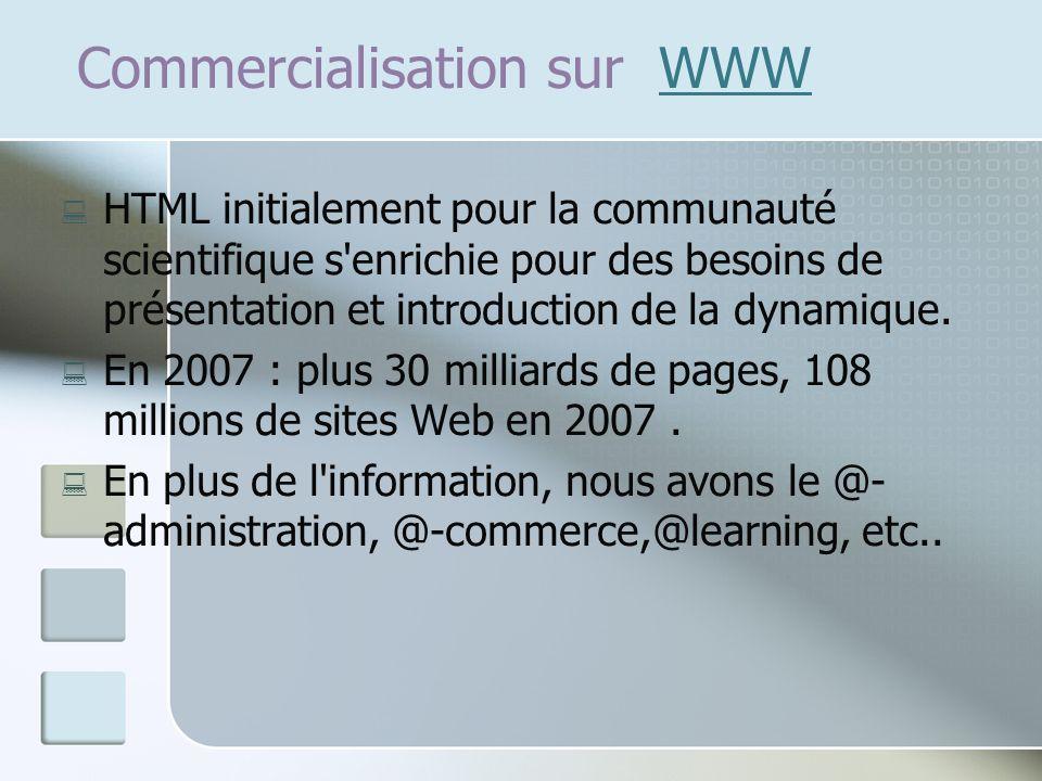 Commercialisation sur WWW