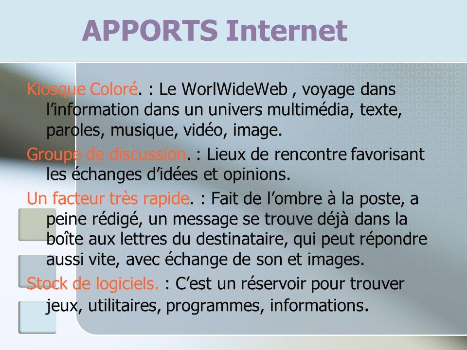 APPORTS Internet Kiosque Coloré. : Le WorlWideWeb , voyage dans l'information dans un univers multimédia, texte, paroles, musique, vidéo, image.