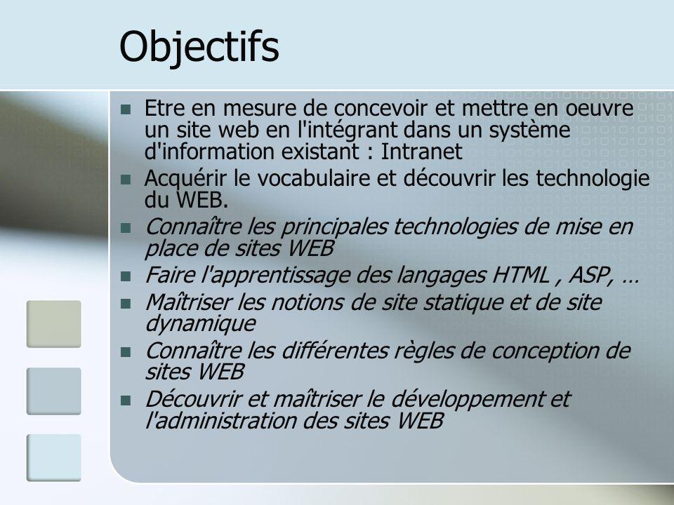 Objectifs Etre en mesure de concevoir et mettre en oeuvre un site web en l intégrant dans un système d information existant : Intranet.