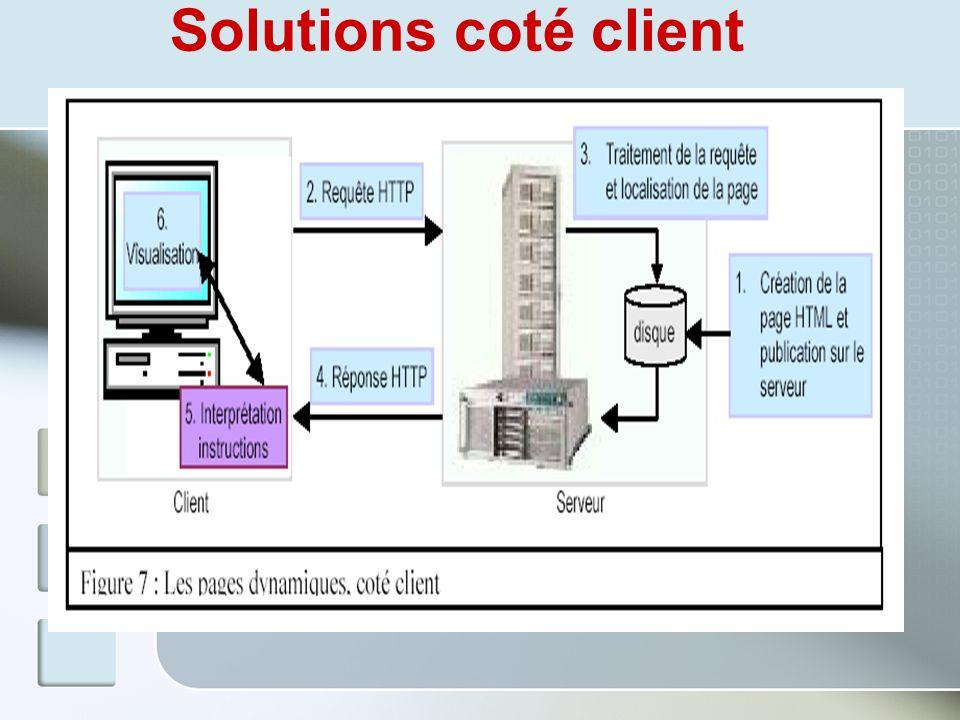 Solutions coté client