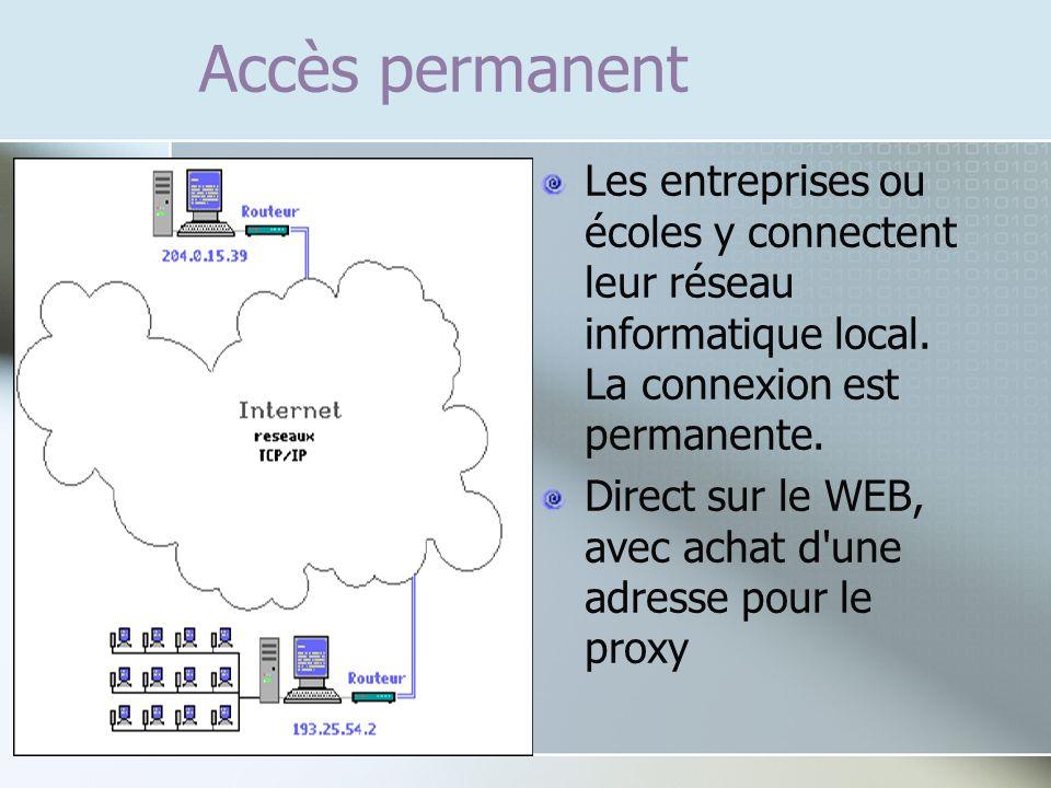 Accès permanent Les entreprises ou écoles y connectent leur réseau informatique local. La connexion est permanente.