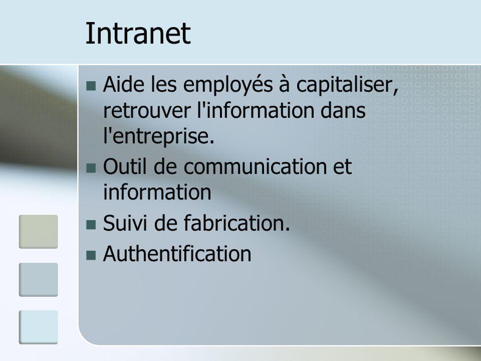 Intranet Aide les employés à capitaliser, retrouver l information dans l entreprise. Outil de communication et information.