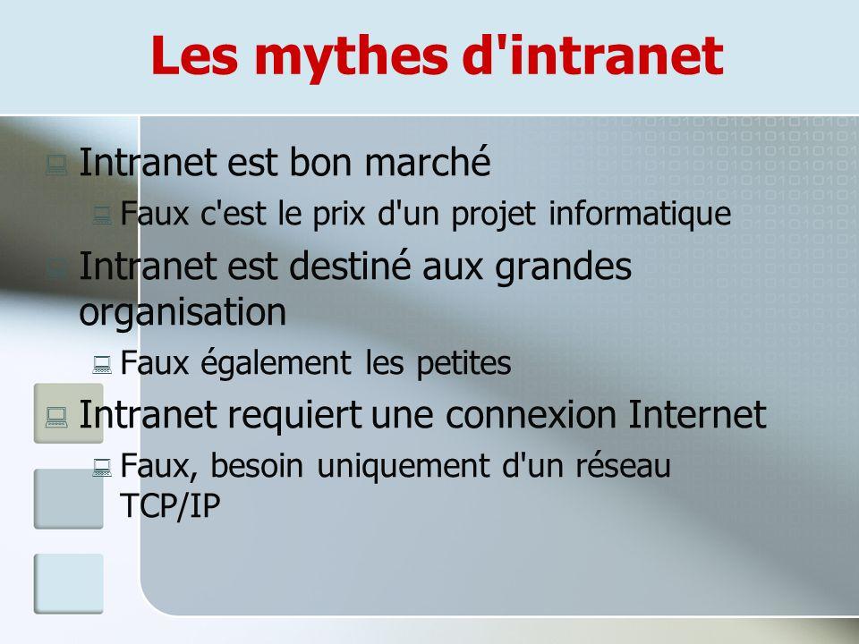 Les mythes d intranet Intranet est bon marché