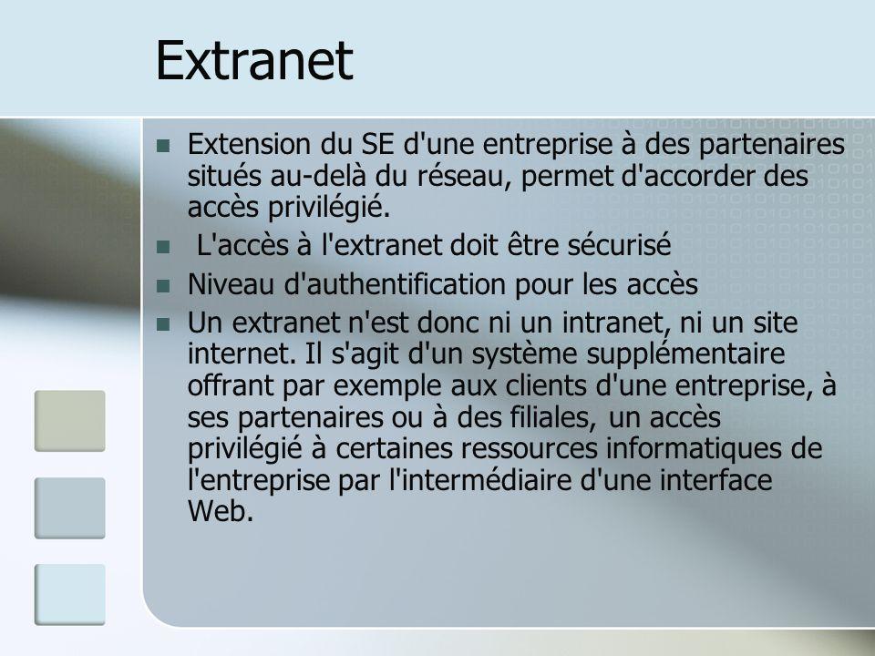 Extranet Extension du SE d une entreprise à des partenaires situés au-delà du réseau, permet d accorder des accès privilégié.