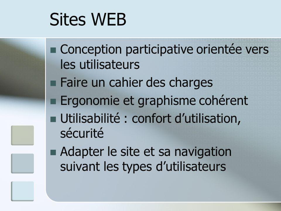 Sites WEB Conception participative orientée vers les utilisateurs