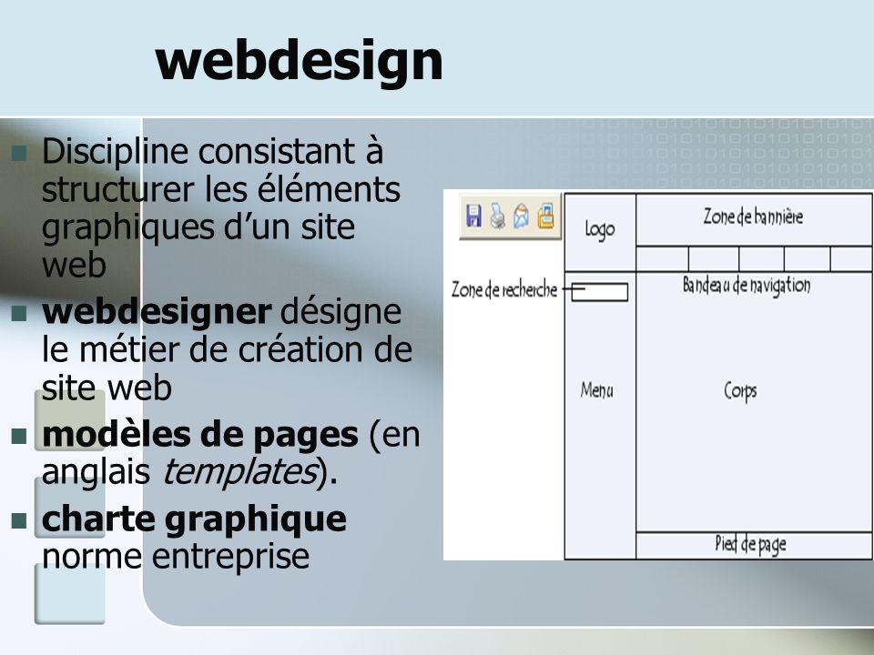 webdesign Discipline consistant à structurer les éléments graphiques d'un site web. webdesigner désigne le métier de création de site web.