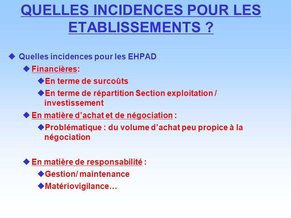 QUELLES INCIDENCES POUR LES ETABLISSEMENTS