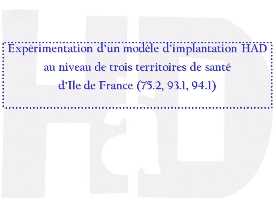 Expérimentation d'un modèle d'implantation HAD au niveau de trois territoires de santé d'Ile de France (75.2, 93.1, 94.1)