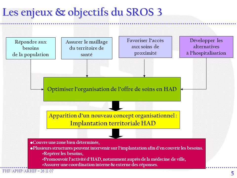 Les enjeux & objectifs du SROS 3