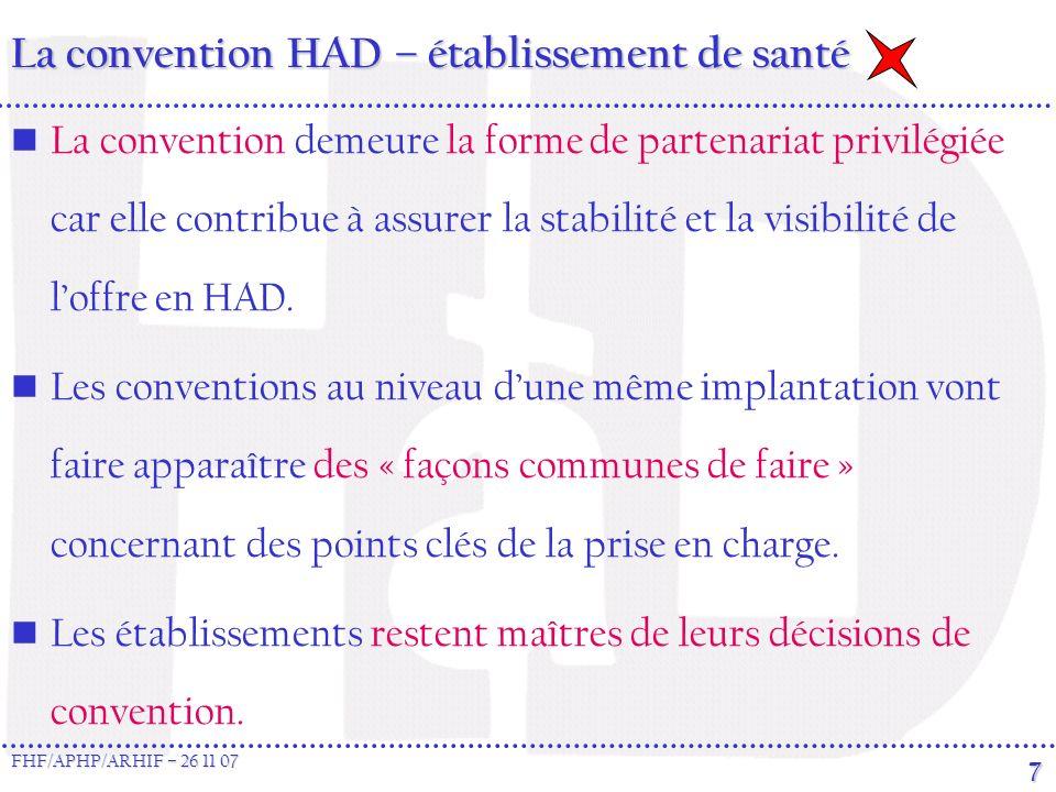 La convention HAD – établissement de santé