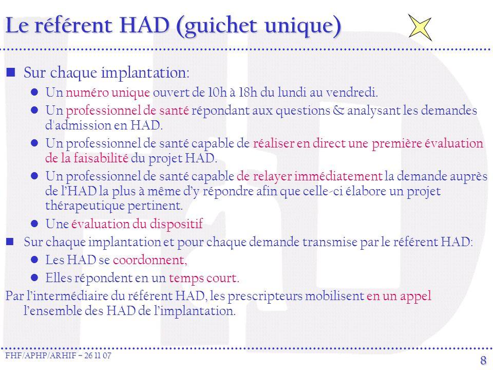 Le référent HAD (guichet unique)