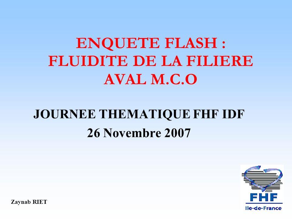 ENQUETE FLASH : FLUIDITE DE LA FILIERE AVAL M.C.O