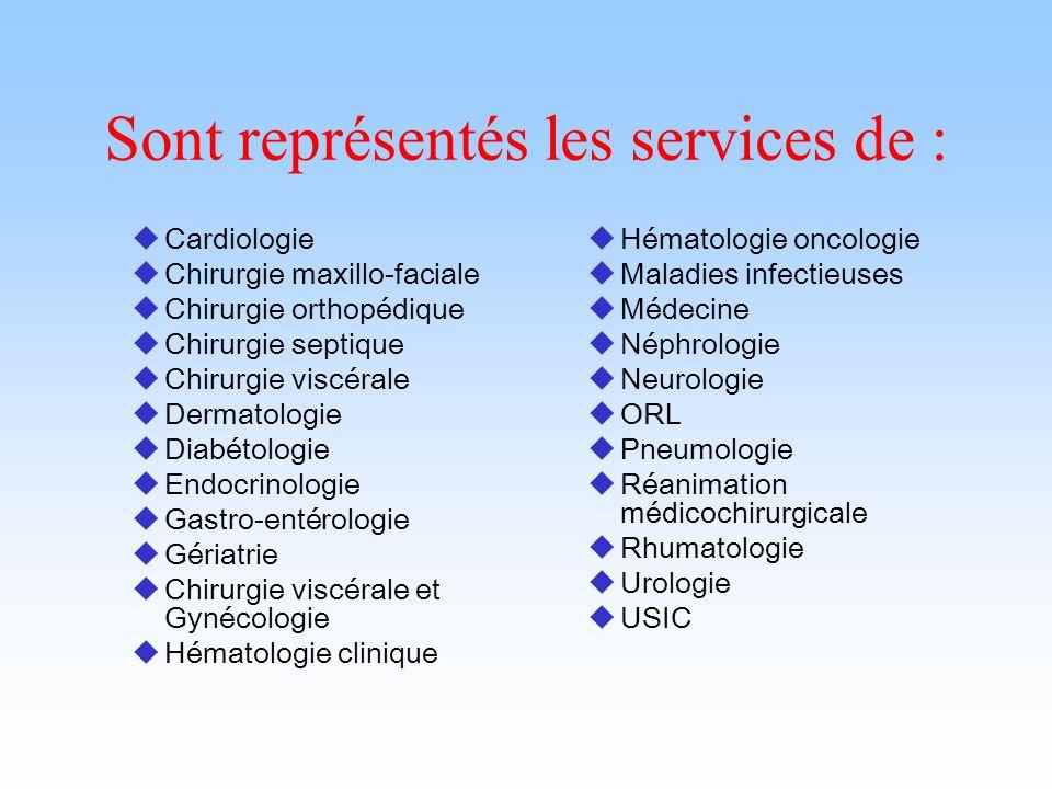 Sont représentés les services de :