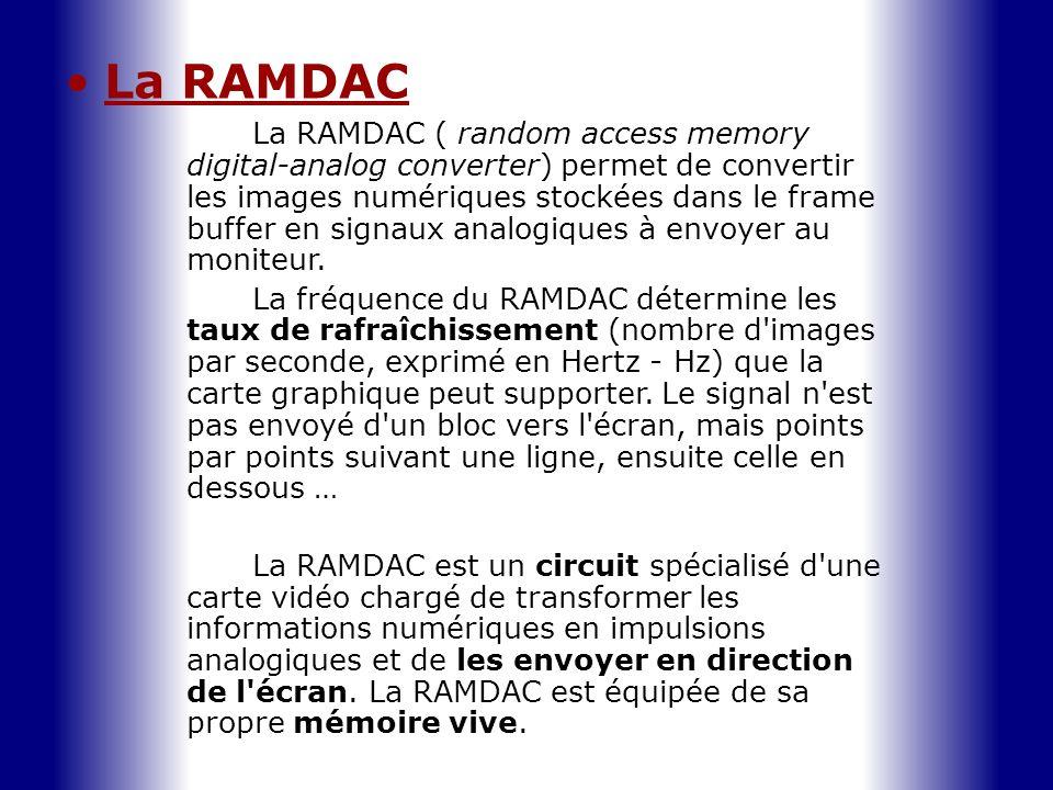 La RAMDAC