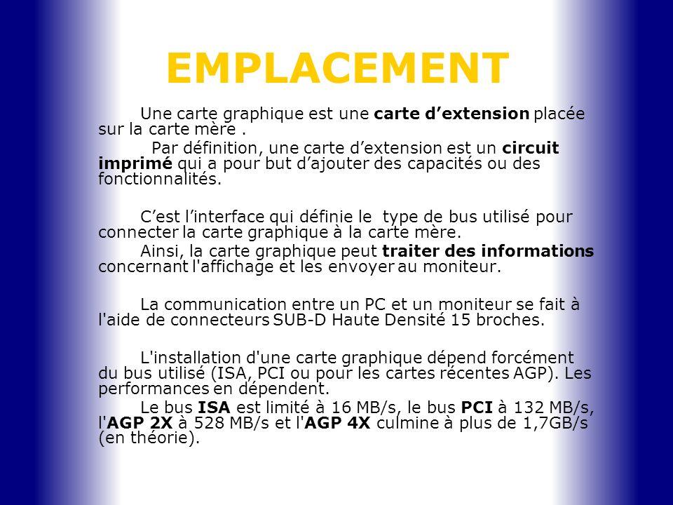 EMPLACEMENTUne carte graphique est une carte d'extension placée sur la carte mère .