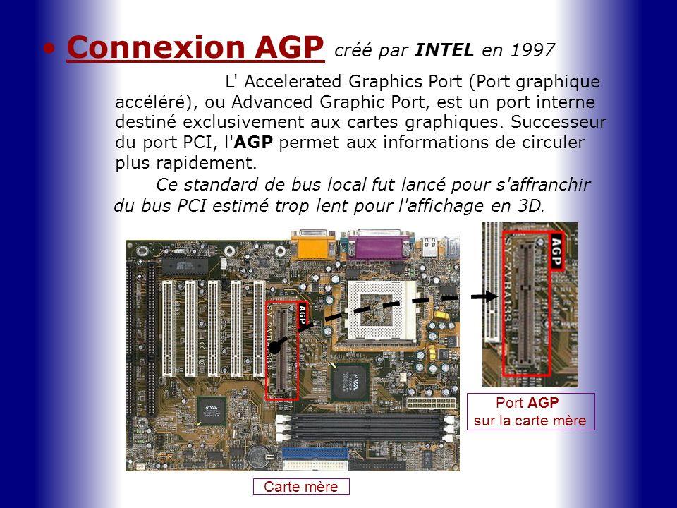 Connexion AGP créé par INTEL en 1997