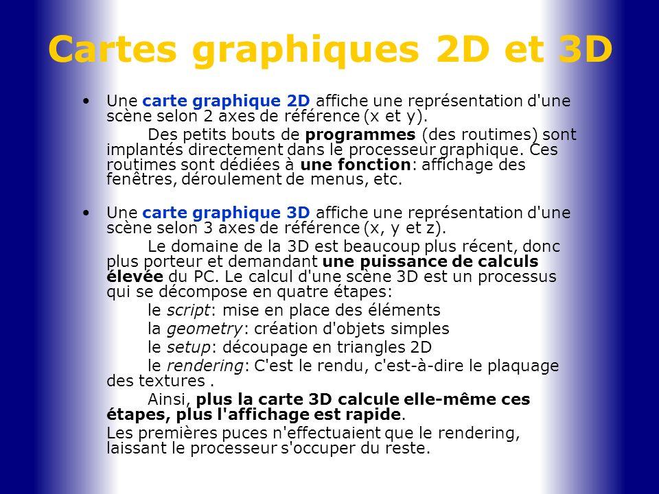 Cartes graphiques 2D et 3D