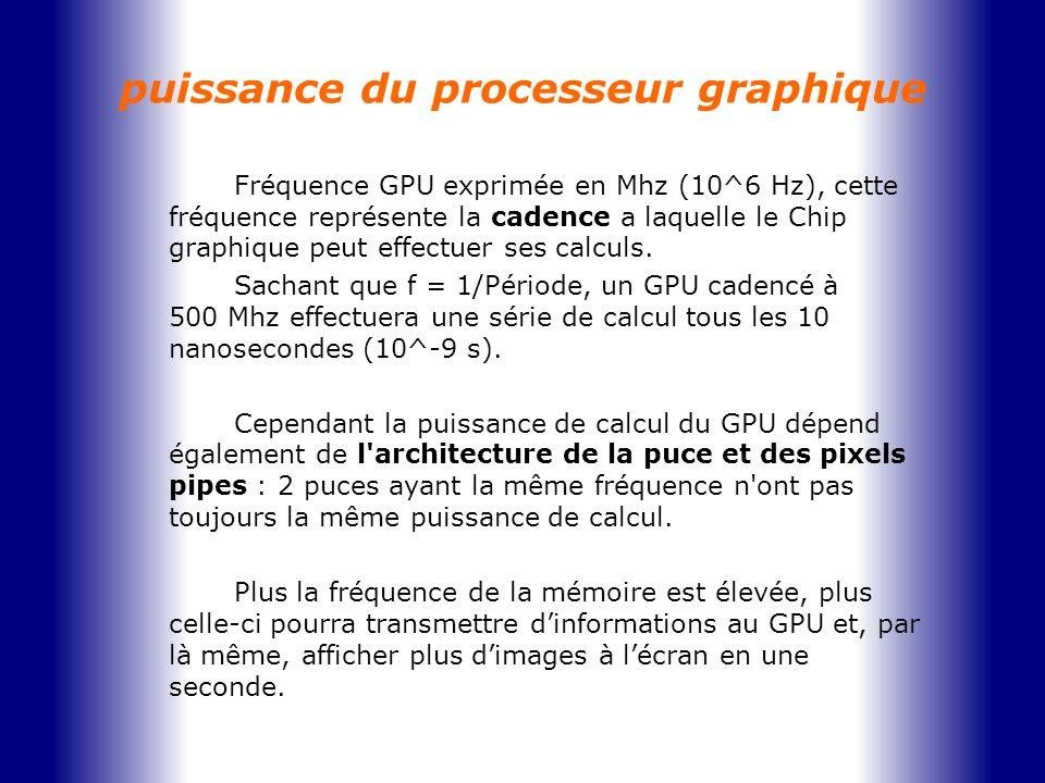 puissance du processeur graphique