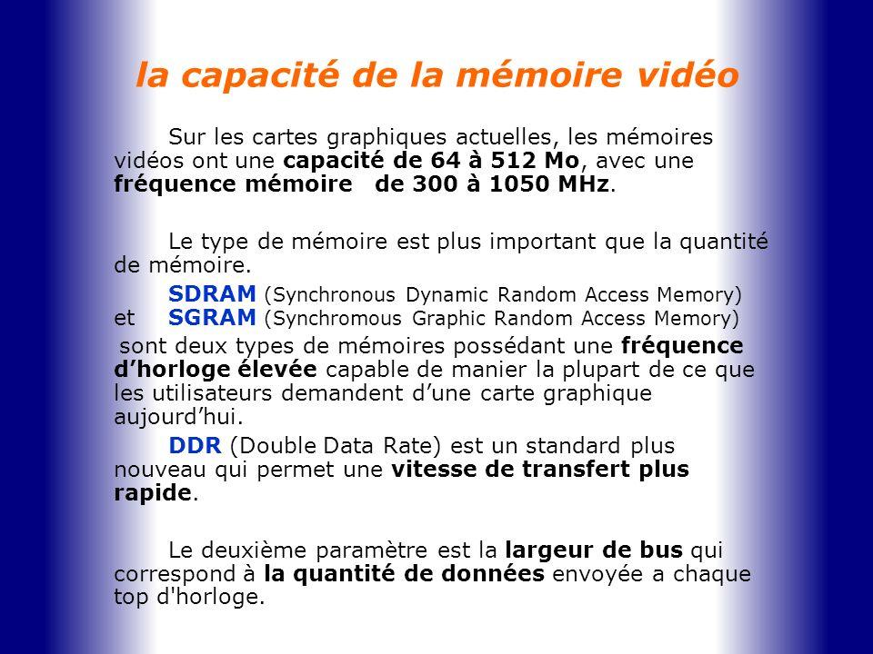 la capacité de la mémoire vidéo