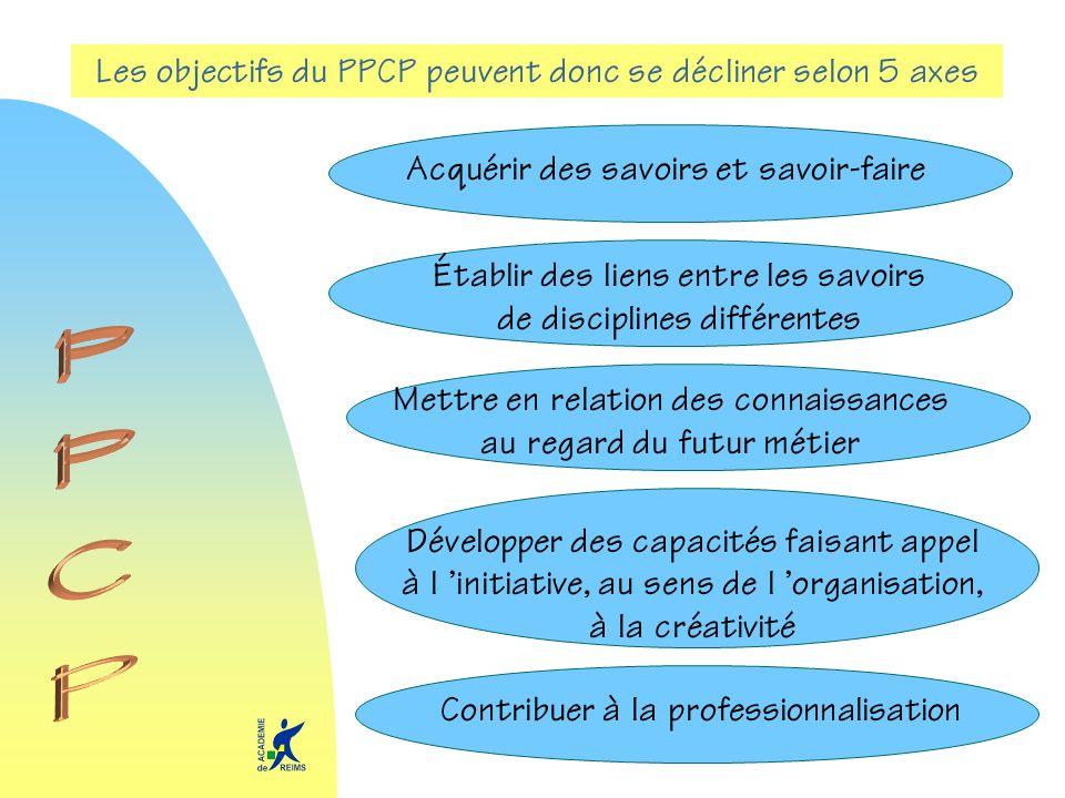 Les objectifs du PPCP peuvent donc se décliner selon 5 axes