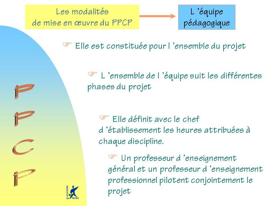 PPCP Les modalités de mise en œuvre du PPCP L 'équipe pédagogique