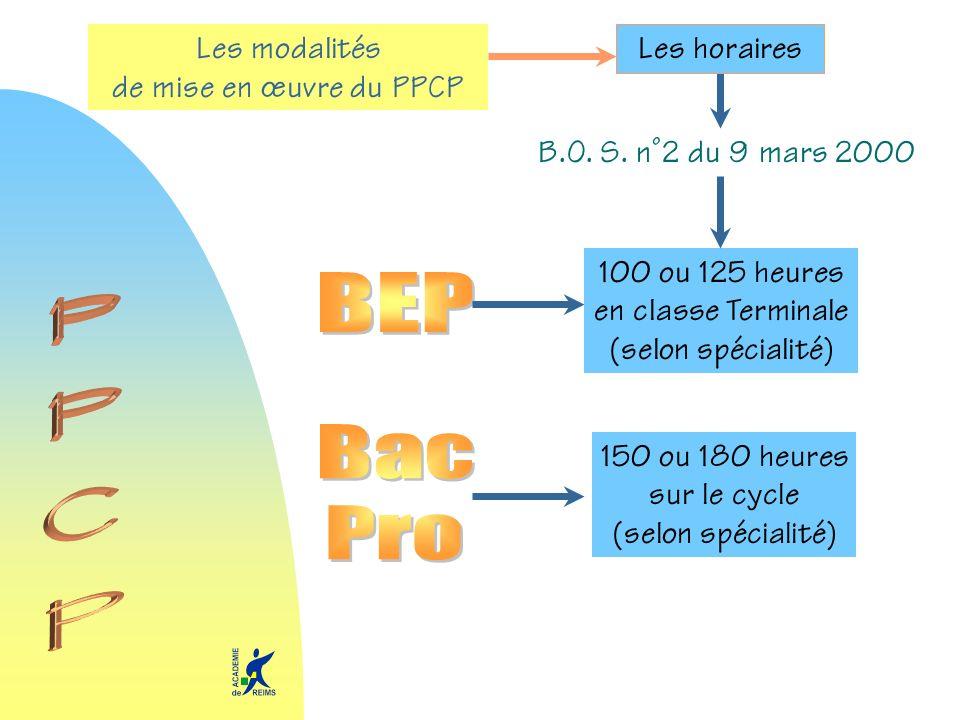 BEP PPCP Bac Pro Les modalités de mise en œuvre du PPCP Les horaires