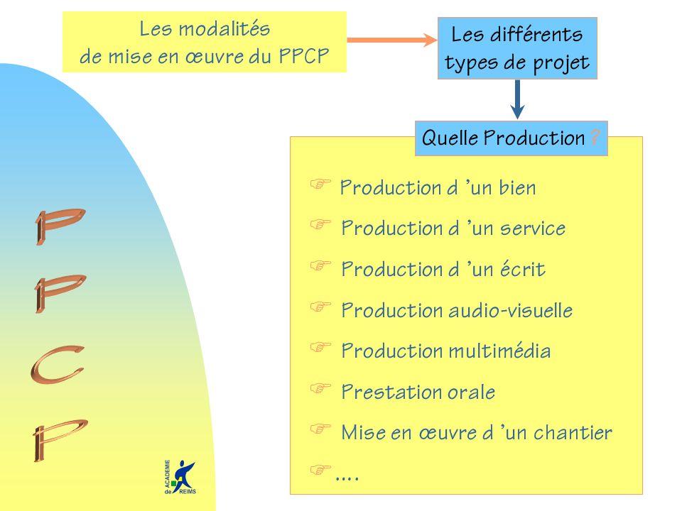 Les différents types de projet
