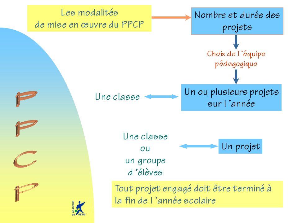 PPCP Les modalités Nombre et durée des projets