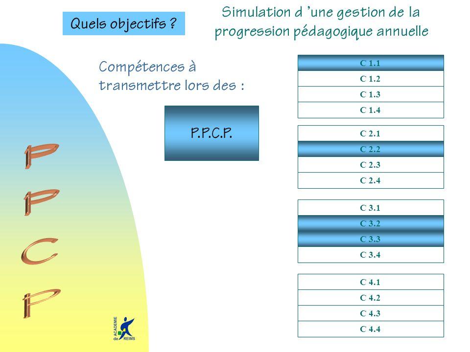 Simulation d 'une gestion de la progression pédagogique annuelle