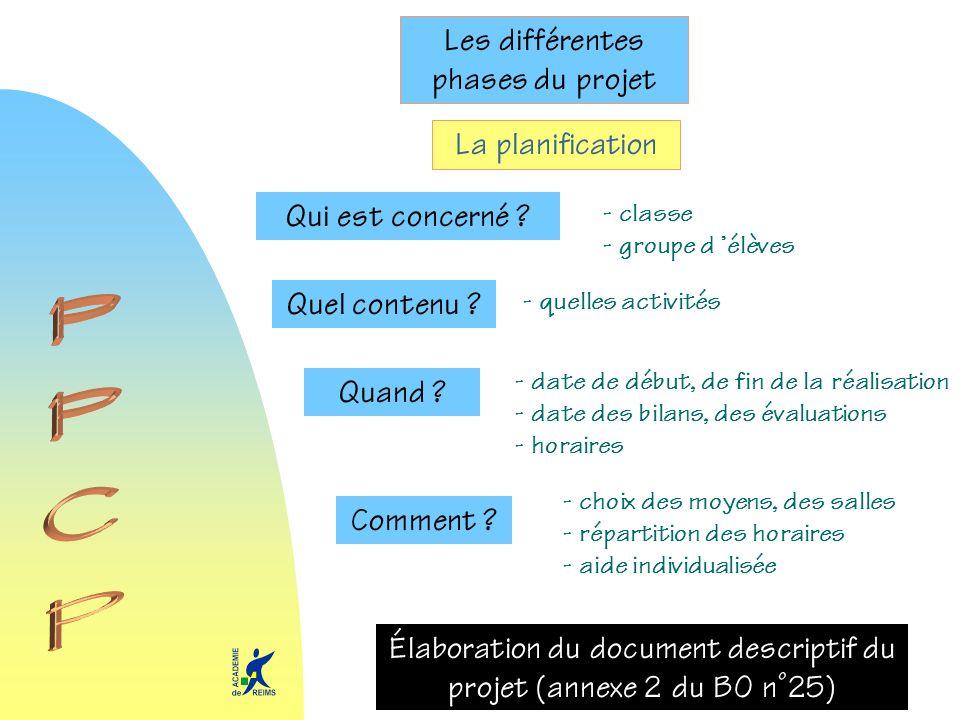 PPCP Les différentes phases du projet La planification