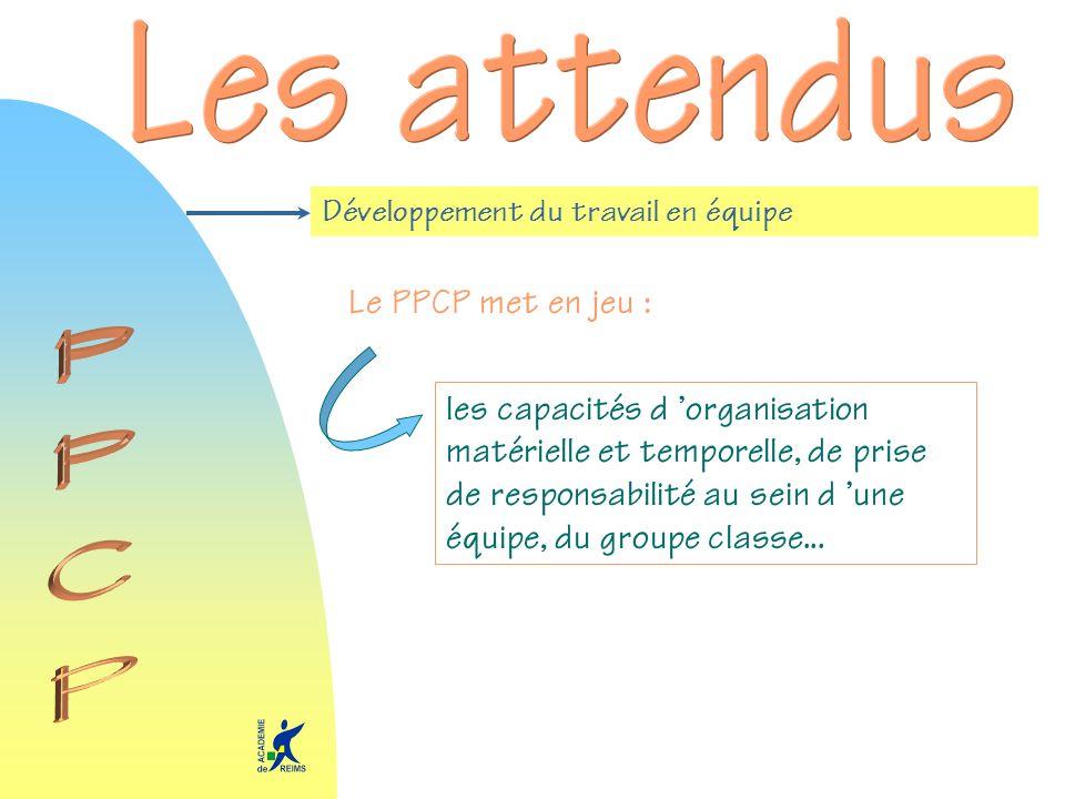 Les attendus PPCP Le PPCP met en jeu :