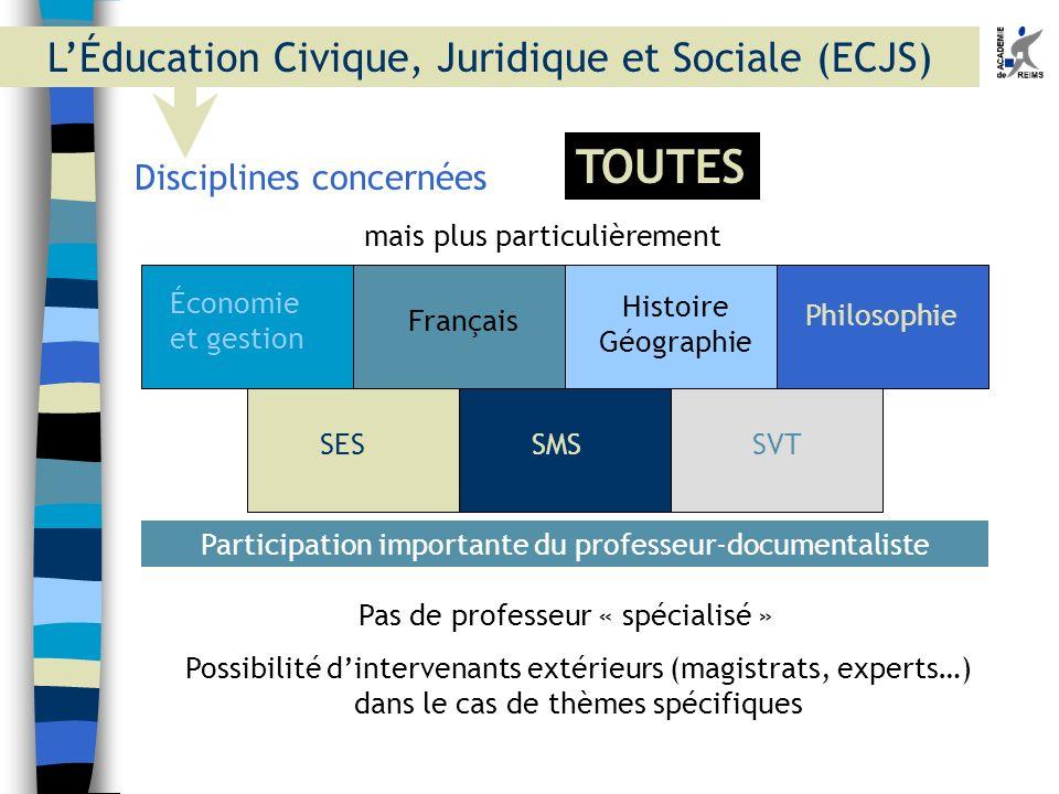 TOUTES L'Éducation Civique, Juridique et Sociale (ECJS)