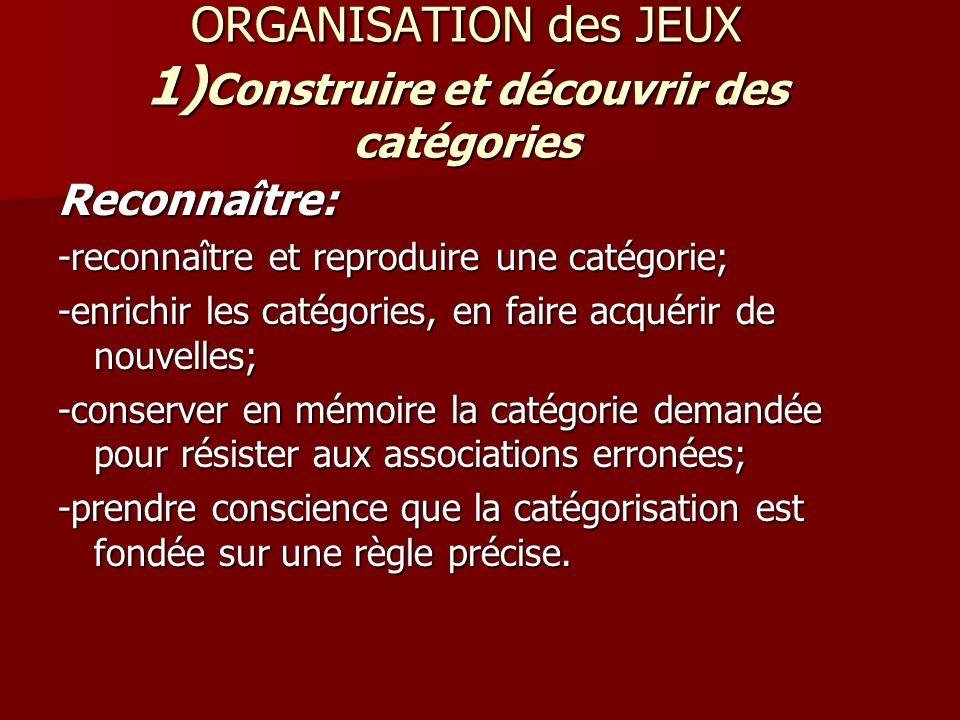ORGANISATION des JEUX 1)Construire et découvrir des catégories