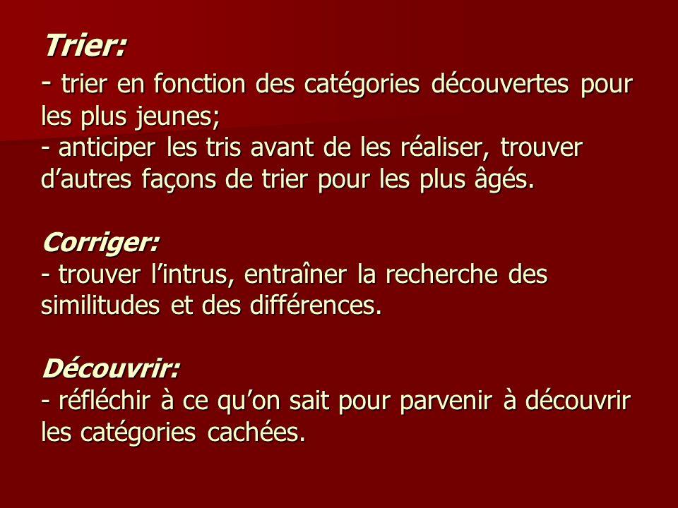 Trier: - trier en fonction des catégories découvertes pour les plus jeunes; - anticiper les tris avant de les réaliser, trouver d'autres façons de trier pour les plus âgés.