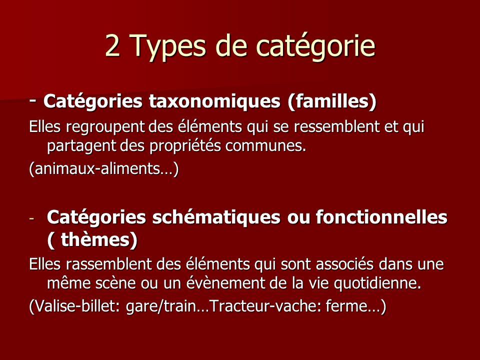 2 Types de catégorie - Catégories taxonomiques (familles)