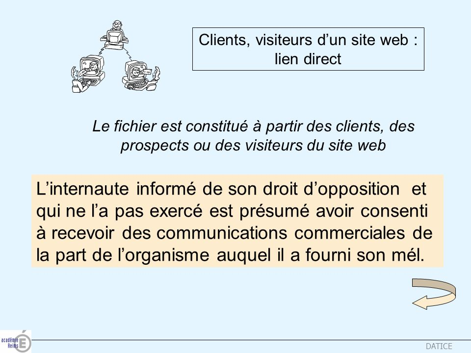 Clients, visiteurs d'un site web : lien direct