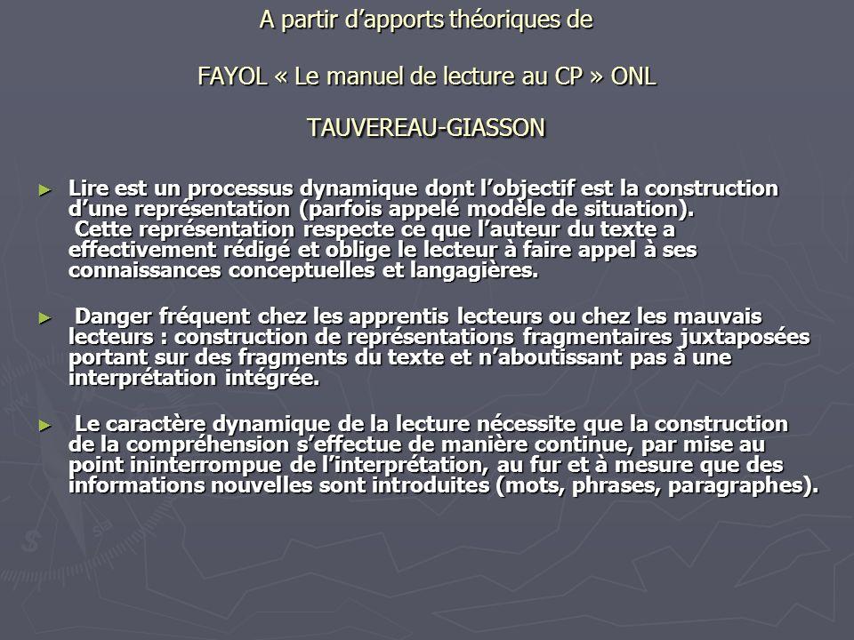 A partir d'apports théoriques de FAYOL « Le manuel de lecture au CP » ONL TAUVEREAU-GIASSON