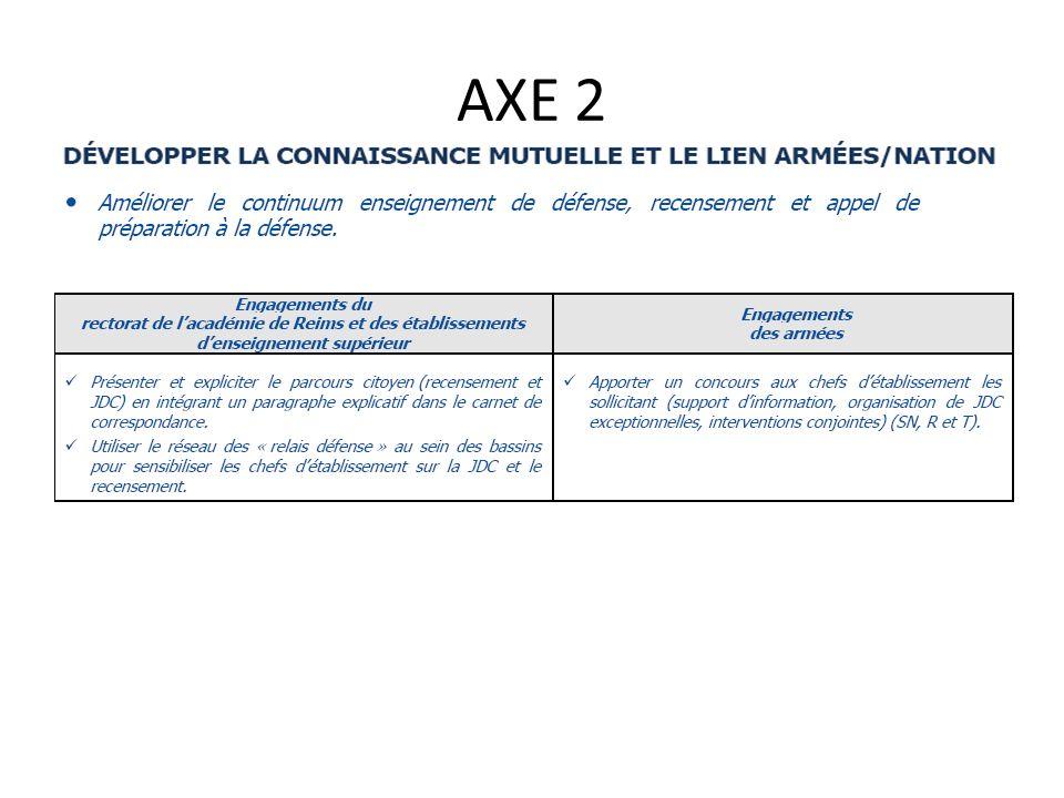 AXE 2