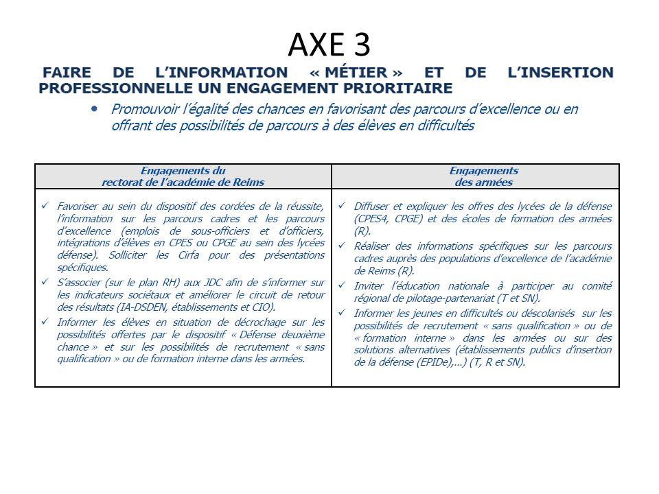 AXE 3