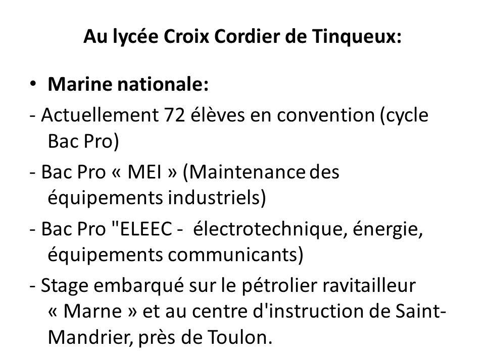 Au lycée Croix Cordier de Tinqueux: